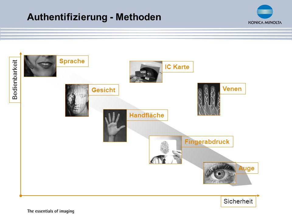 Authentifizierung - Methoden SpracheGesichtHandflächeFingerabdruckAugeVenenIC Karte Sicherheit Bedienbarkeit