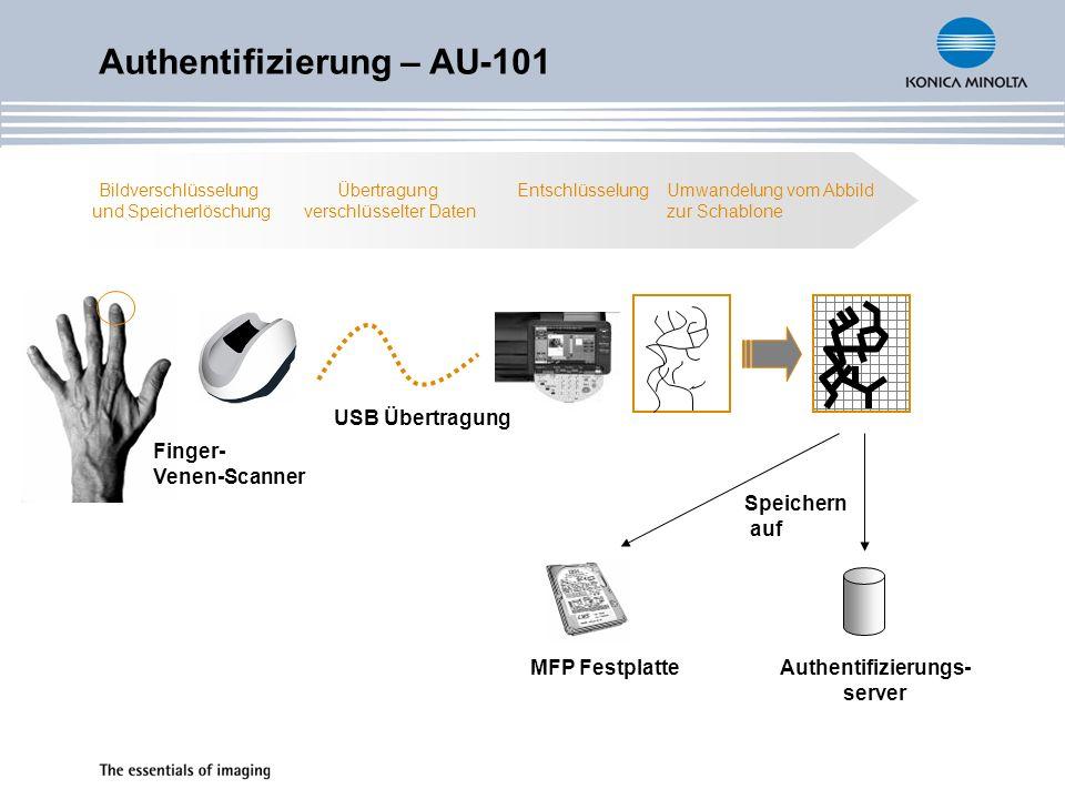 Finger- Venen-Scanner USB Übertragung Speichern auf MFP Festplatte Authentifizierungs- server Bildverschlüsselung und Speicherlöschung Übertragung ver