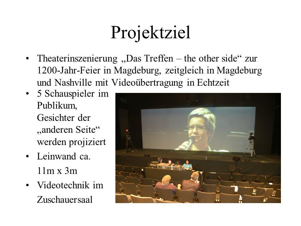 Projektziel Theaterinszenierung Das Treffen – the other side zur 1200-Jahr-Feier in Magdeburg, zeitgleich in Magdeburg und Nashville mit Videoübertrag