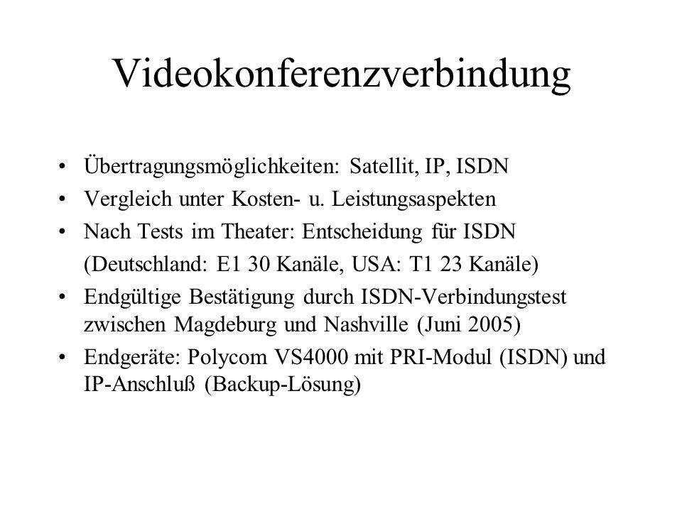 Videokonferenzverbindung Übertragungsmöglichkeiten: Satellit, IP, ISDN Vergleich unter Kosten- u. Leistungsaspekten Nach Tests im Theater: Entscheidun
