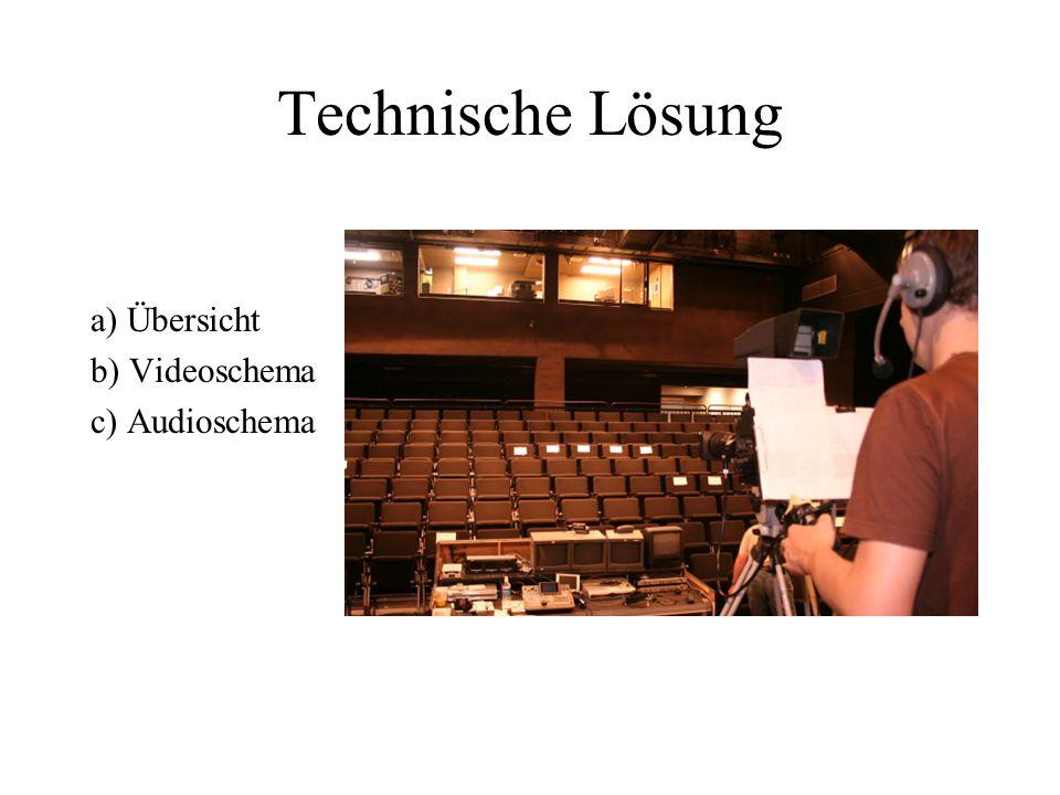 Technische Lösung a) Übersicht b) Videoschema c) Audioschema