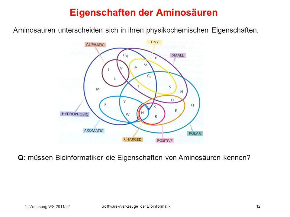 1. Vorlesung WS 2011/02 Software-Werkzeuge der Bioinformatik12 Eigenschaften der Aminosäuren Aminosäuren unterscheiden sich in ihren physikochemischen