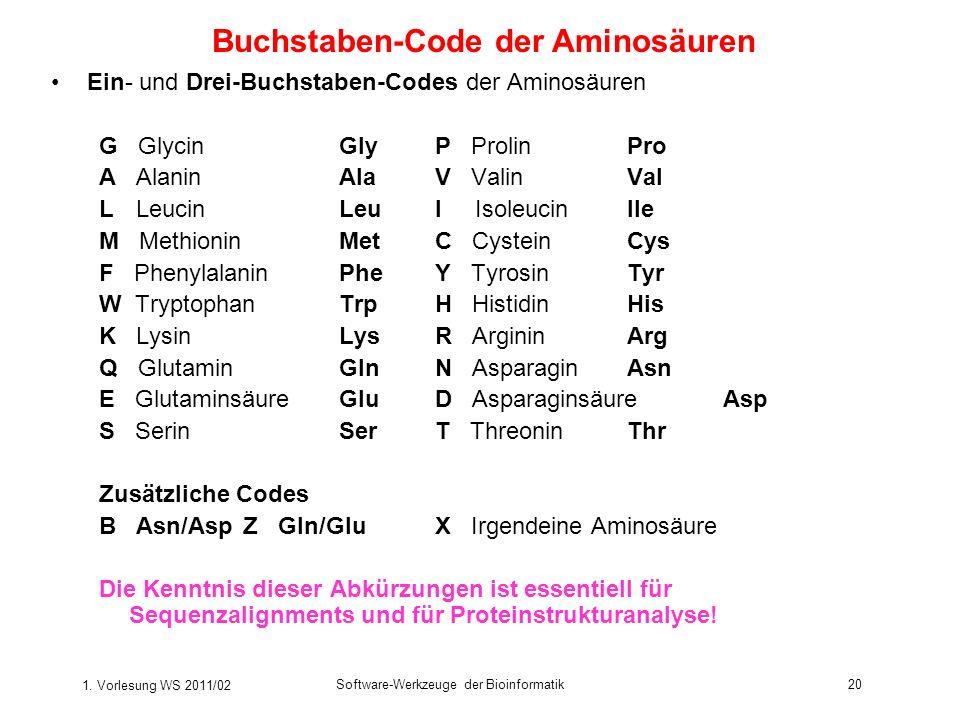 1. Vorlesung WS 2011/02 Software-Werkzeuge der Bioinformatik20 Ein- und Drei-Buchstaben-Codes der Aminosäuren G GlycinGlyP ProlinPro A AlaninAlaV Vali