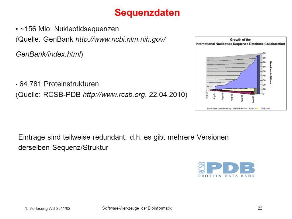 1. Vorlesung WS 2011/02 Software-Werkzeuge der Bioinformatik22 Einträge sind teilweise redundant, d.h. es gibt mehrere Versionen derselben Sequenz/Str