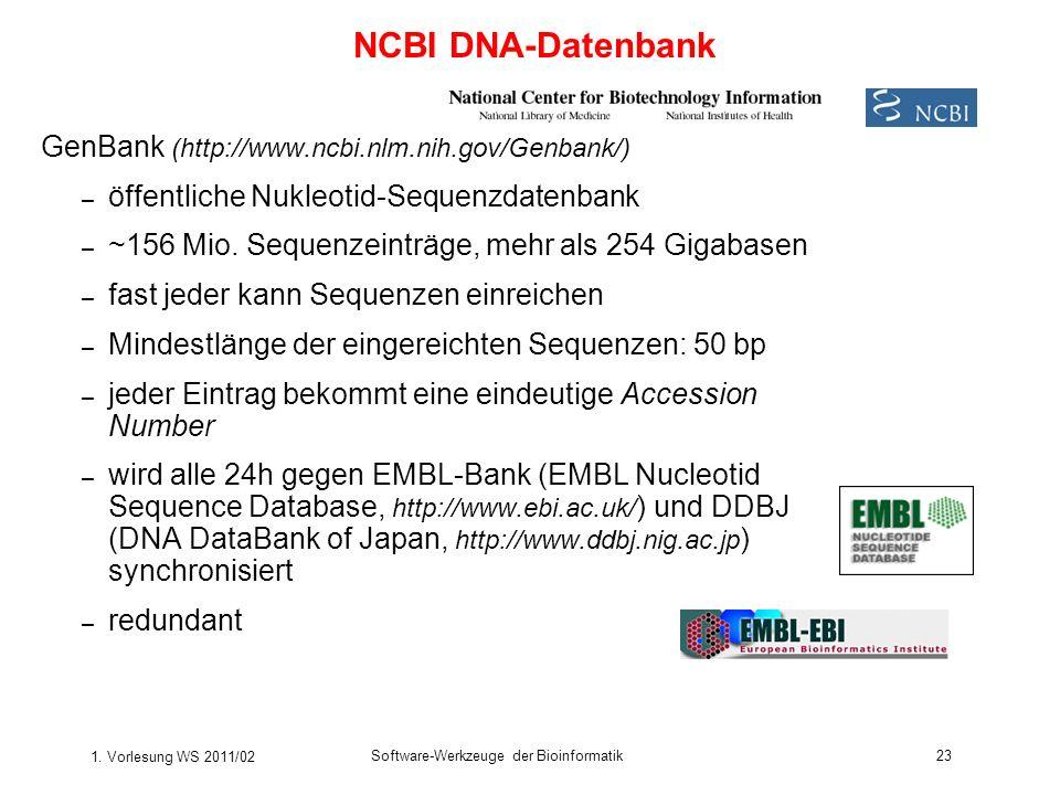 1. Vorlesung WS 2011/02 Software-Werkzeuge der Bioinformatik23 GenBank (http://www.ncbi.nlm.nih.gov/Genbank/) – öffentliche Nukleotid-Sequenzdatenbank
