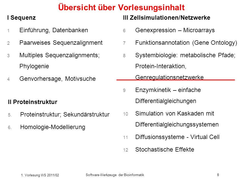 1. Vorlesung WS 2011/02 Software-Werkzeuge der Bioinformatik8 Übersicht über Vorlesungsinhalt I Sequenz 1 Einführung, Datenbanken 2 Paarweises Sequenz