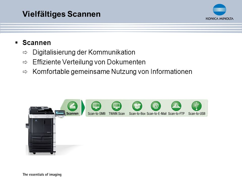 Vielfältiges Scannen Scannen Digitalisierung der Kommunikation Effiziente Verteilung von Dokumenten Komfortable gemeinsame Nutzung von Informationen