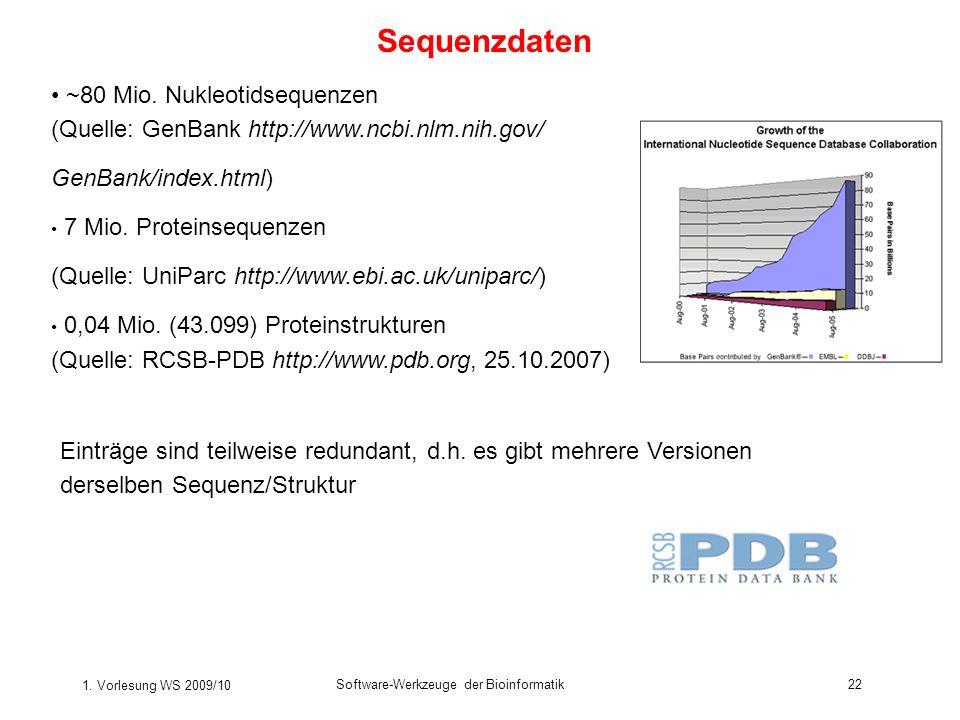 1. Vorlesung WS 2009/10 Software-Werkzeuge der Bioinformatik22 Einträge sind teilweise redundant, d.h. es gibt mehrere Versionen derselben Sequenz/Str