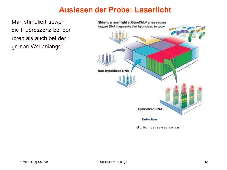 7. Vorlesung SS 2009Softwarewerkzeuge12 Auslesen der Probe: Laserlicht Man stimuliert sowohl die Fluoreszenz bei der roten als auch bei der grünen Wel