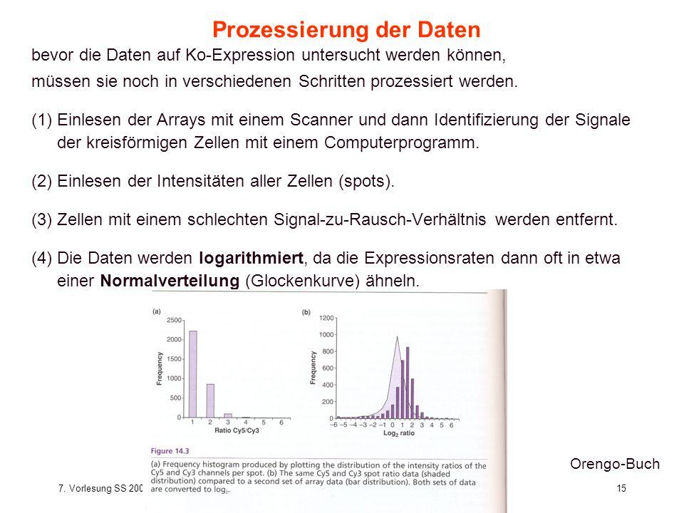 7. Vorlesung SS 2009Softwarewerkzeuge15 Prozessierung der Daten bevor die Daten auf Ko-Expression untersucht werden können, müssen sie noch in verschi