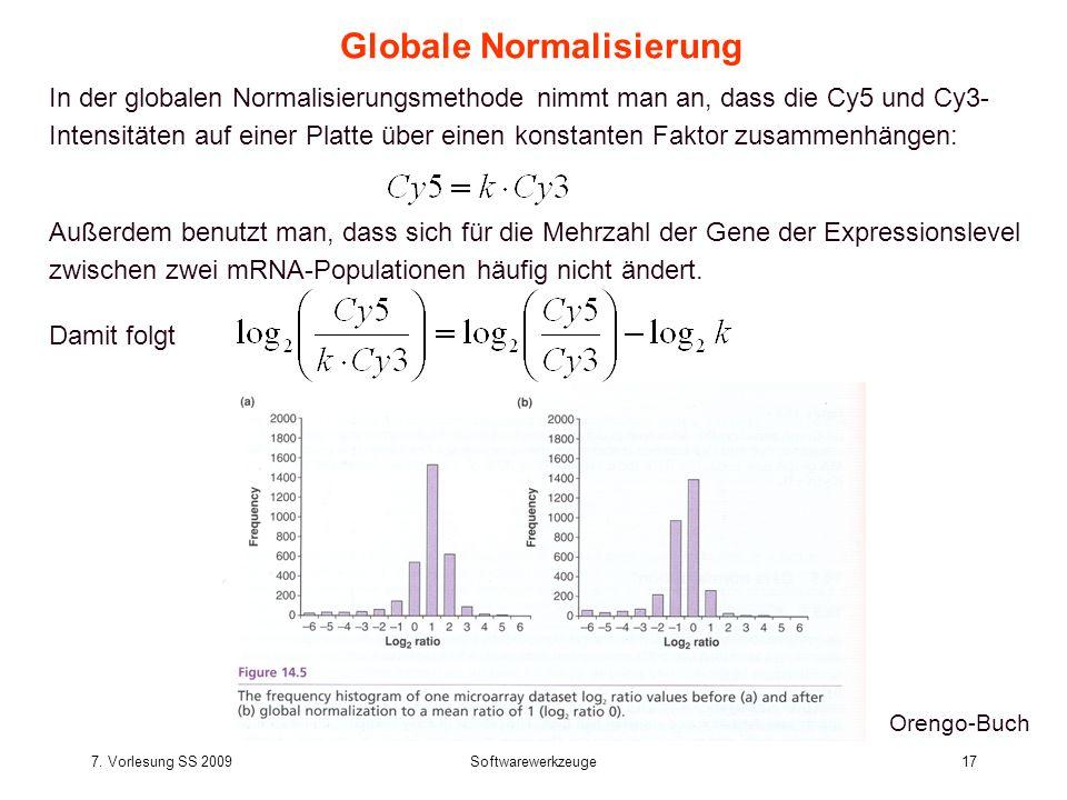 7. Vorlesung SS 2009Softwarewerkzeuge17 Globale Normalisierung In der globalen Normalisierungsmethode nimmt man an, dass die Cy5 und Cy3- Intensitäten