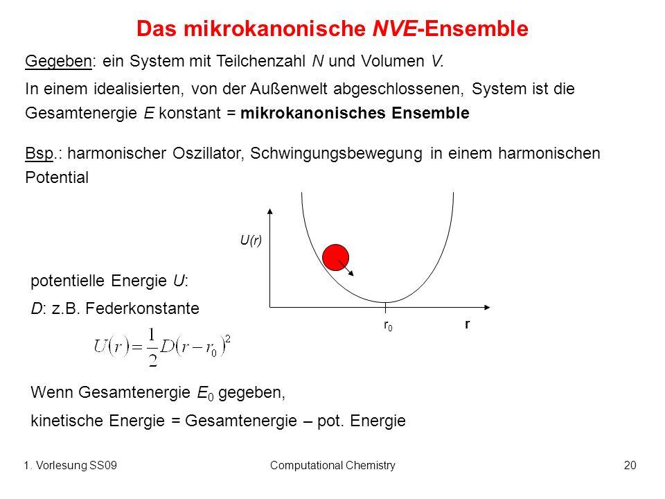 1. Vorlesung SS09Computational Chemistry20 Das mikrokanonische NVE-Ensemble potentielle Energie U: D: z.B. Federkonstante Wenn Gesamtenergie E 0 gegeb