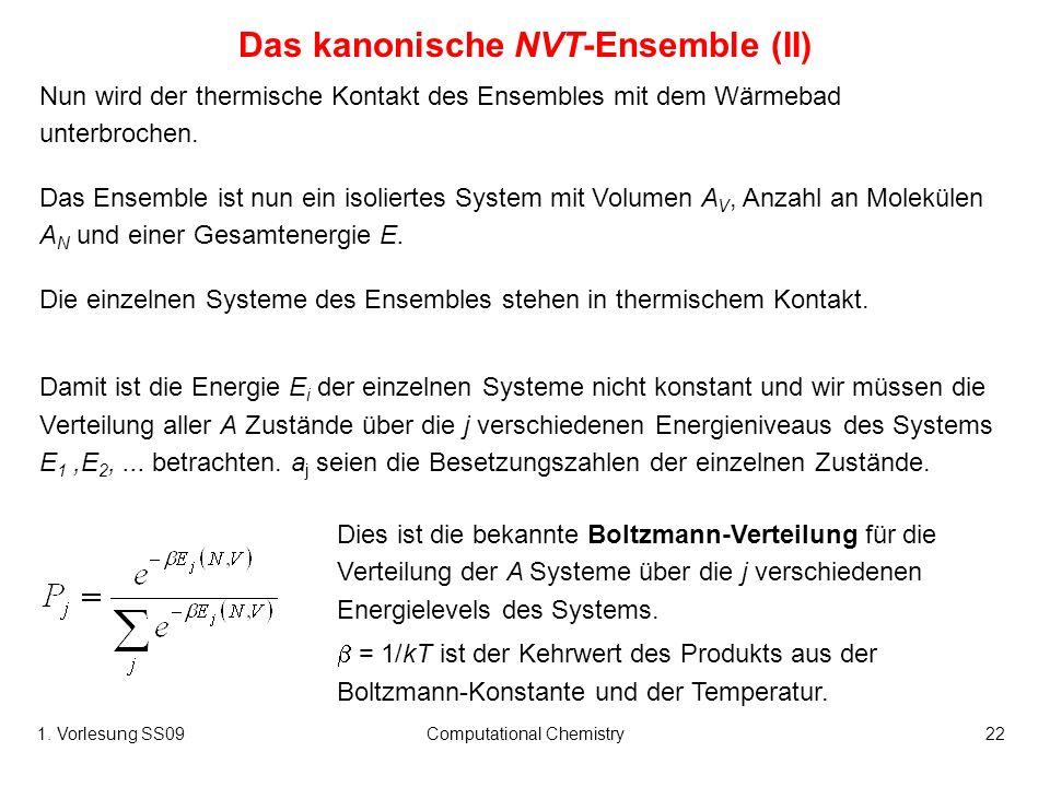 1. Vorlesung SS09Computational Chemistry22 Nun wird der thermische Kontakt des Ensembles mit dem Wärmebad unterbrochen. Das Ensemble ist nun ein isoli