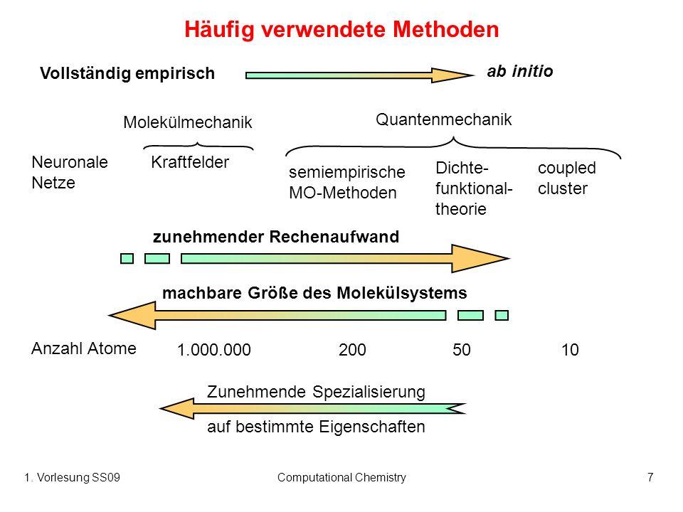 1. Vorlesung SS09Computational Chemistry7 Vollständig empirisch ab initio Molekülmechanik Quantenmechanik Neuronale Netze Kraftfelder semiempirische M