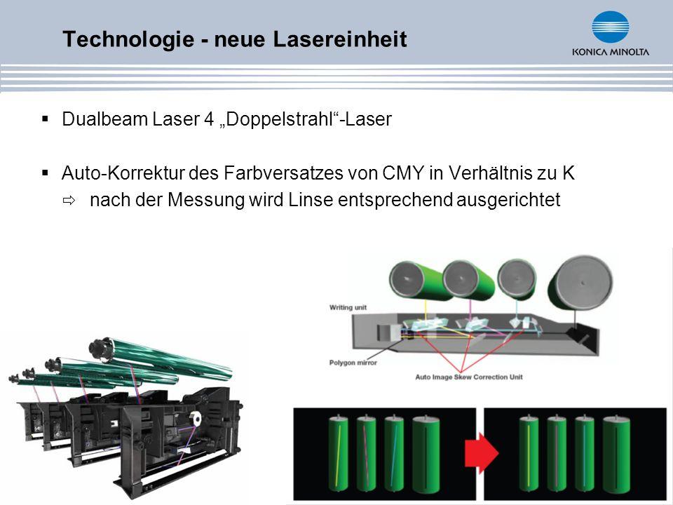 Dualbeam Laser 4 Doppelstrahl-Laser Auto-Korrektur des Farbversatzes von CMY in Verhältnis zu K nach der Messung wird Linse entsprechend ausgerichtet Technologie - neue Lasereinheit