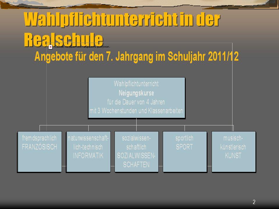 3 Für den Wahlentscheid maßgeblich: Wahlpflichtgruppe (gilt bindend für 4 Jahre), Alternativwahl erforderlich (wg.