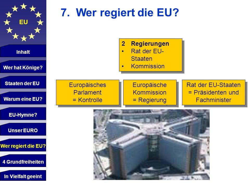 EU Europäisches Parlament = Kontrolle Europäisches Parlament = Kontrolle Rat der EU-Staaten = Präsidenten und Fachminister Rat der EU-Staaten = Präsid