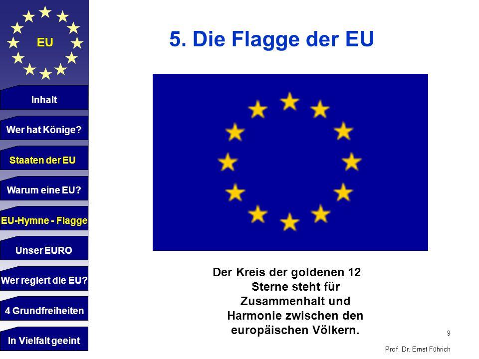 9 Prof. Dr. Ernst Führich EU 5. Die Flagge der EU Inhalt Wer hat Könige? Staaten der EU Warum eine EU? EU-Hymne - Flagge Unser EURO Wer regiert die EU