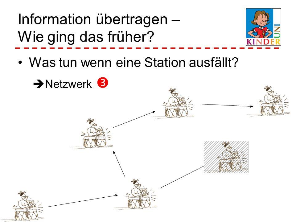 Information übertragen – Wie ging das früher? Was tun wenn eine Station ausfällt? Netzwerk