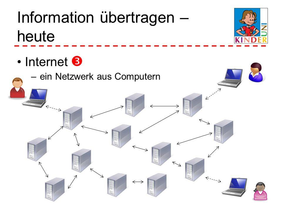 Information übertragen – heute Internet –ein Netzwerk aus Computern