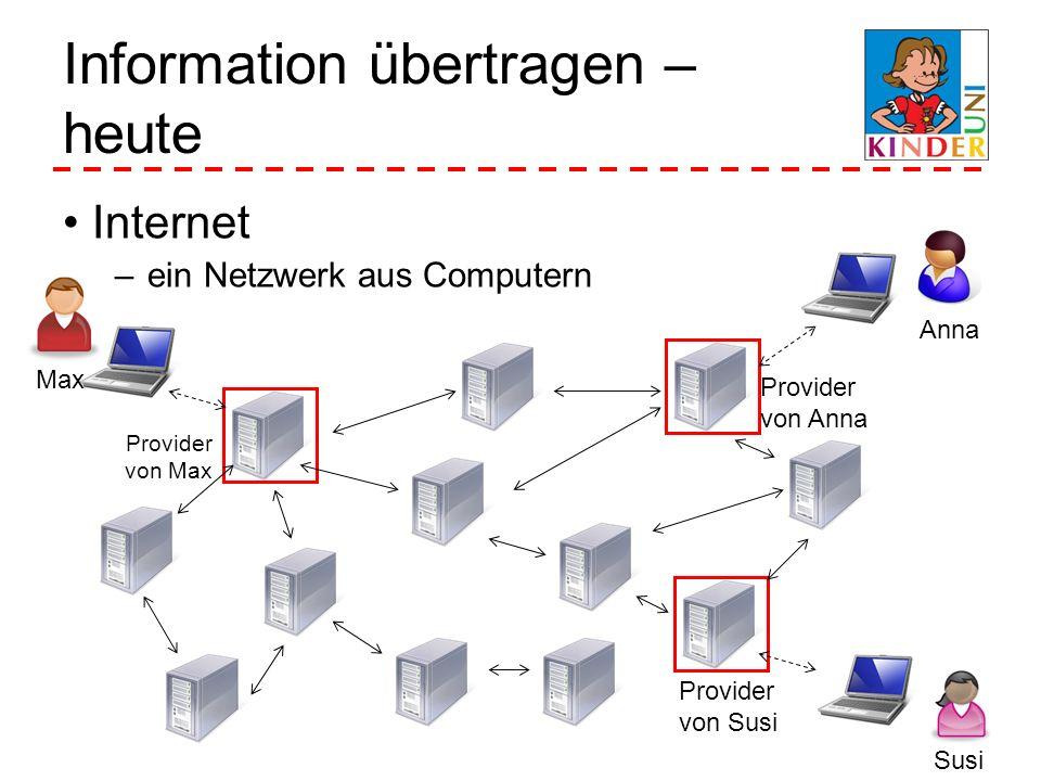 Information übertragen – heute Internet –ein Netzwerk aus Computern Provider von Max Max Provider von Anna Anna Susi Provider von Susi