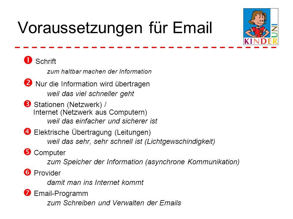 Voraussetzungen für Email Schrift zum haltbar machen der Information Nur die Information wird übertragen weil das viel schneller geht Stationen (Netzw