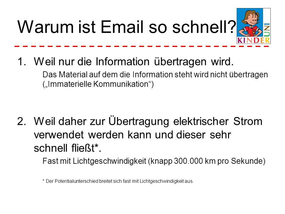 Warum ist Email so schnell? 1.Weil nur die Information übertragen wird. Das Material auf dem die Information steht wird nicht übertragen (Immaterielle