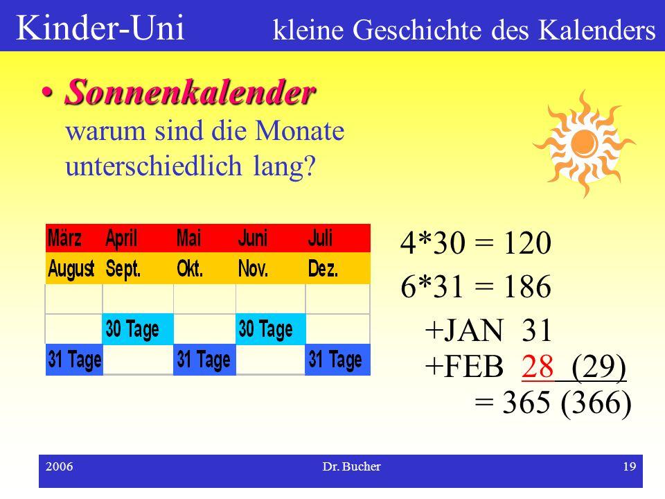Kinder-Uni kleine Geschichte des Kalenders 2006Dr. Bucher18 Lösung durch ein best. Kalendersystem? SonnenkalenderSonnenkalender jeder Tag des Jahres w