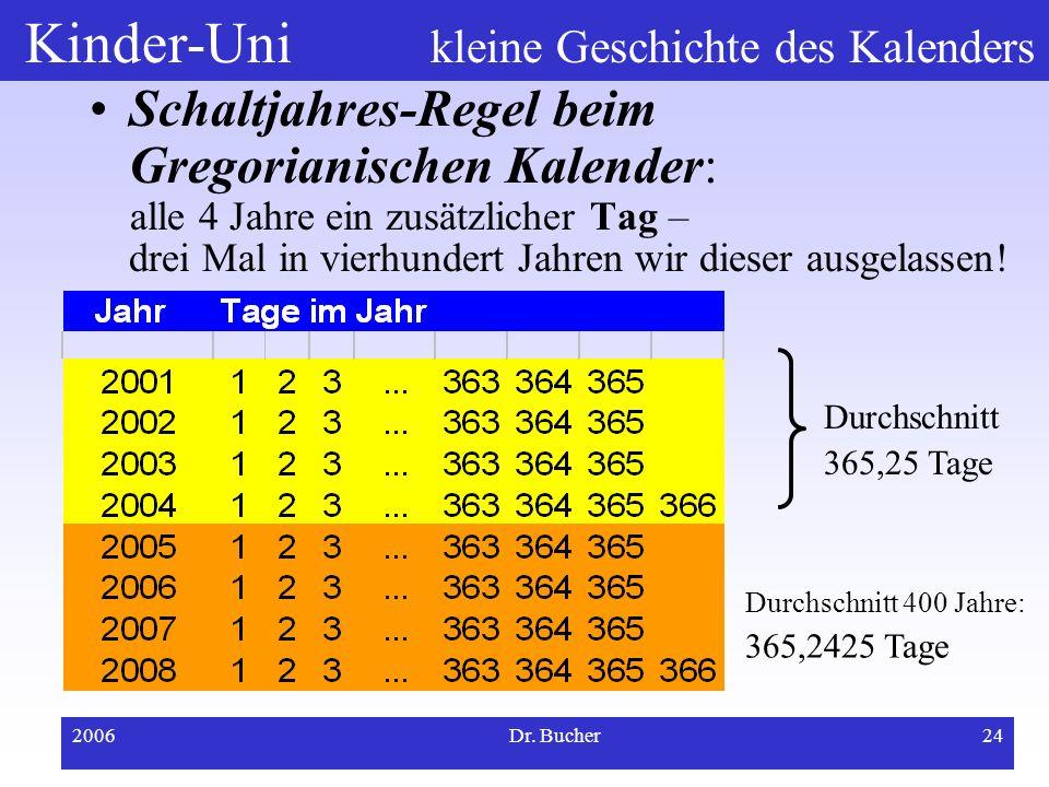 Kinder-Uni kleine Geschichte des Kalenders 2006Dr. Bucher23 Lösung durch Schaltjahresregeln Gregorianischer Kalender: alle 4 Jahre 1 Schalt-Tag (am 29