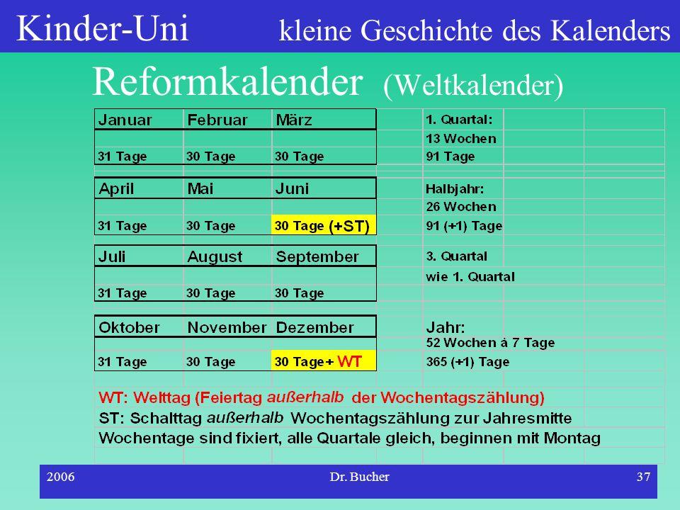 Kinder-Uni kleine Geschichte des Kalenders 2006Dr. Bucher36 Mängel des bestehenden Gregorianischen Kalenders Monatslängen sind unlogisch und störend: