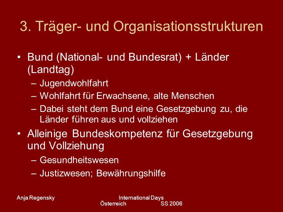Anja RegenskyInternational Days Österreich SS 2006 3. Träger- und Organisationsstrukturen Bund (National- und Bundesrat) + Länder (Landtag) –Jugendwoh