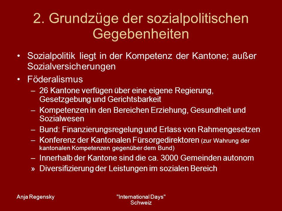 Anja Regensky International Days Schweiz 6.