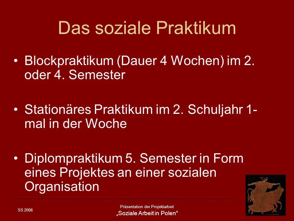 SS 2006 Präsentation der Projektarbeit Soziale Arbeit in Polen Das soziale Praktikum Blockpraktikum (Dauer 4 Wochen) im 2. oder 4. Semester Stationäre