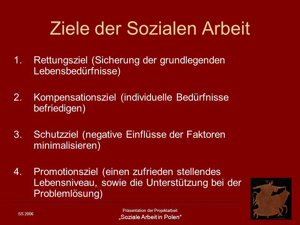 SS 2006 Präsentation der Projektarbeit Soziale Arbeit in Polen Ziele der Sozialen Arbeit 1.Rettungsziel (Sicherung der grundlegenden Lebensbedürfnisse