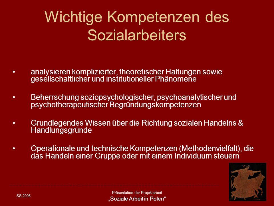 SS 2006 Präsentation der Projektarbeit Soziale Arbeit in Polen Wichtige Kompetenzen des Sozialarbeiters analysieren komplizierter, theoretischer Haltu