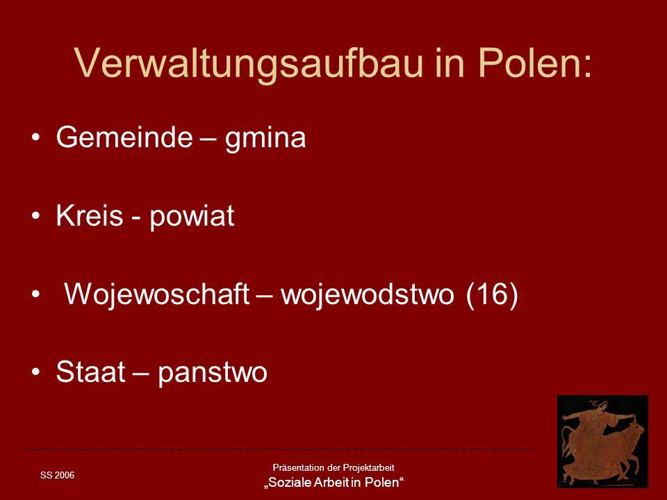SS 2006 Präsentation der Projektarbeit Soziale Arbeit in Polen Verwaltungsaufbau in Polen: Gemeinde – gmina Kreis - powiat Wojewoschaft – wojewodstwo