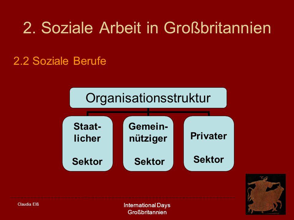 Claudia Elß International Days Großbritannien 2. Soziale Arbeit in Großbritannien 2.2 Soziale Berufe Organisationsstruktur Staat-licher Sektor Gemein-