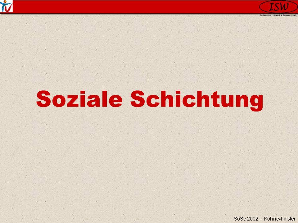 SoSe 2002 – Köhne-Finster