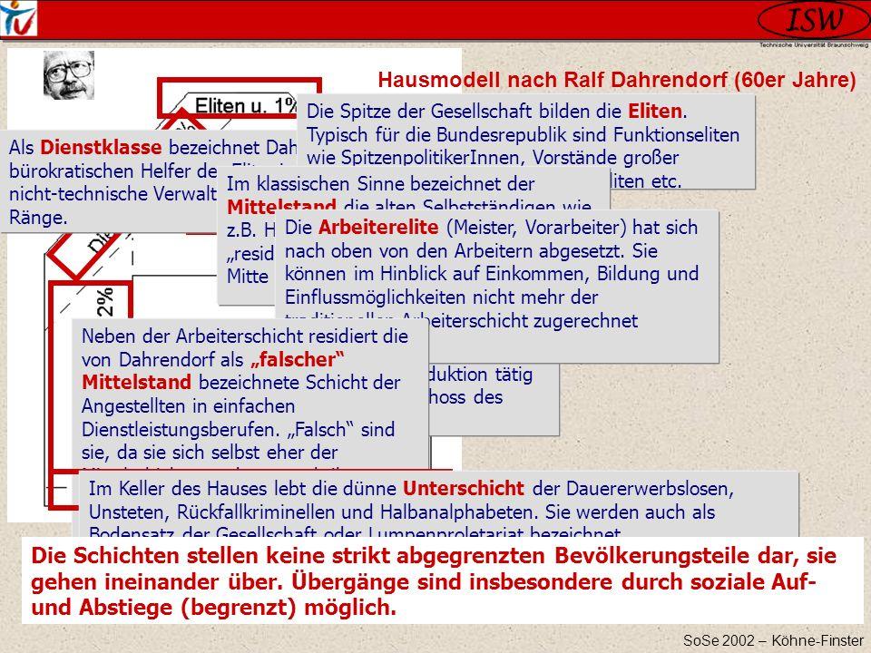 SoSe 2002 – Köhne-Finster Hausmodell nach Ralf Dahrendorf (60er Jahre) Als Dienstklasse bezeichnet Dahrendorf die bürokratischen Helfer der Elite, ins