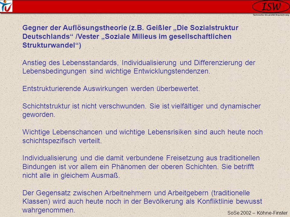 SoSe 2002 – Köhne-Finster Gegner der Auflösungstheorie (z.B. Geißler Die Sozialstruktur Deutschlands /Vester Soziale Milieus im gesellschaftlichen Str
