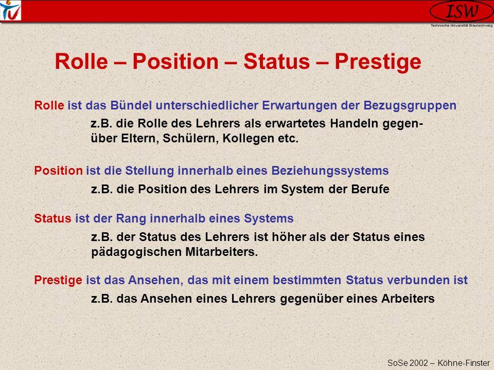 SoSe 2002 – Köhne-Finster Rolle – Position – Status – Prestige Position ist die Stellung innerhalb eines Beziehungssystems z.B. die Position des Lehre