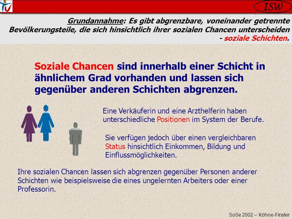 SoSe 2002 – Köhne-Finster Grundannahme: Es gibt abgrenzbare, voneinander getrennte Bevölkerungsteile, die sich hinsichtlich ihrer sozialen Chancen unt