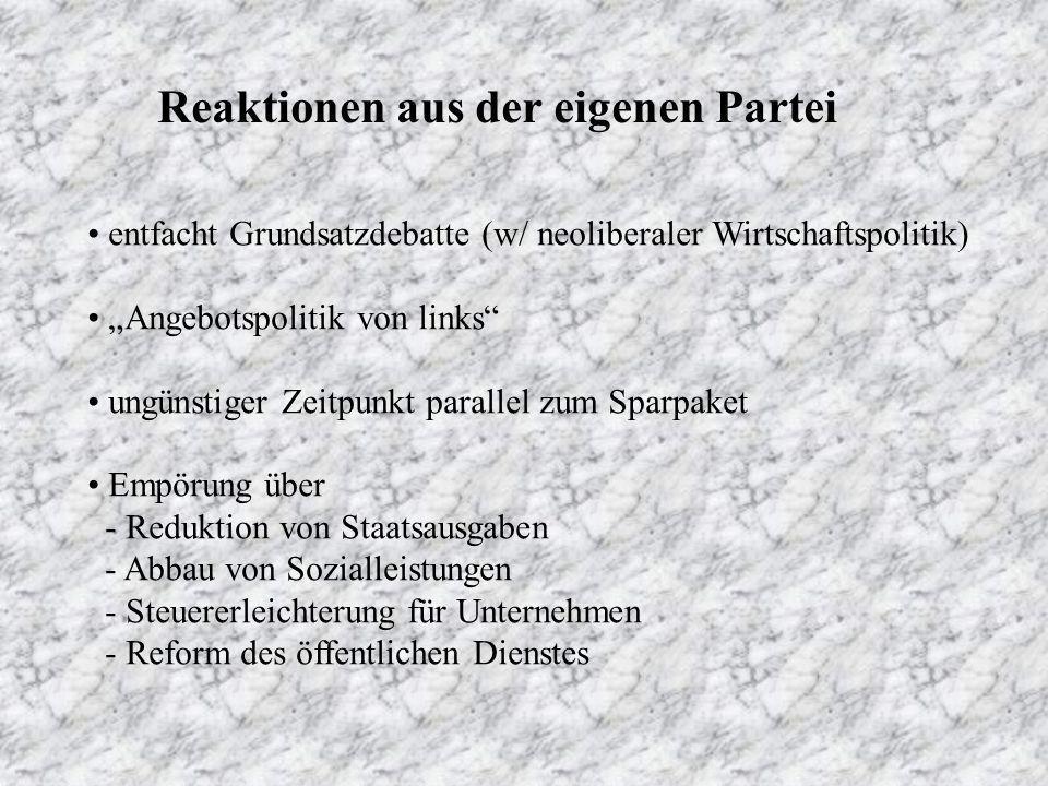 Reaktionen auf das Schröder-Blair Papier CDU/CSU DGB Die Regierungspolitik steht dem Papier diametral gegenüber. (Beispiel: Eichels Sparpaket) Belastu