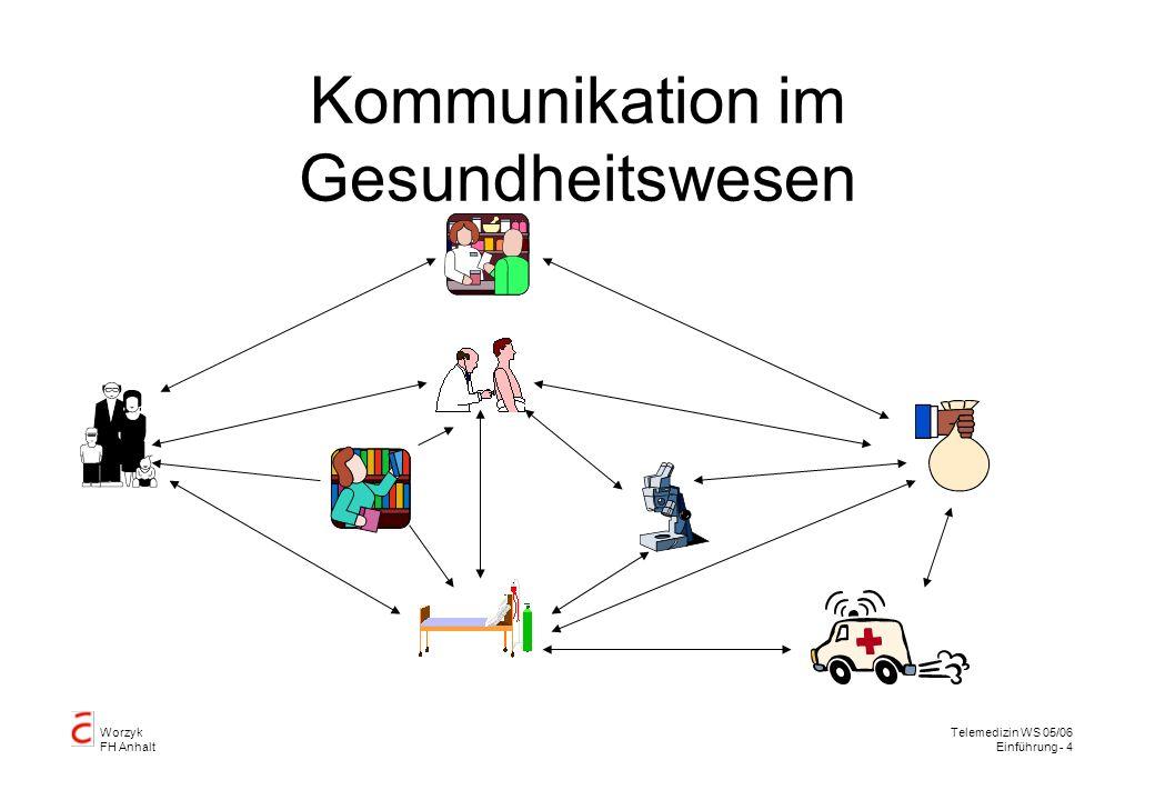 Worzyk FH Anhalt Telemedizin WS 05/06 Einführung - 5 Telemedizin Das ständig zunehmende medizinische Wissen führt zu einer zunehmenden Spezialisierung und zu einer immer kürzeren Halbwertszeit des Wissens.