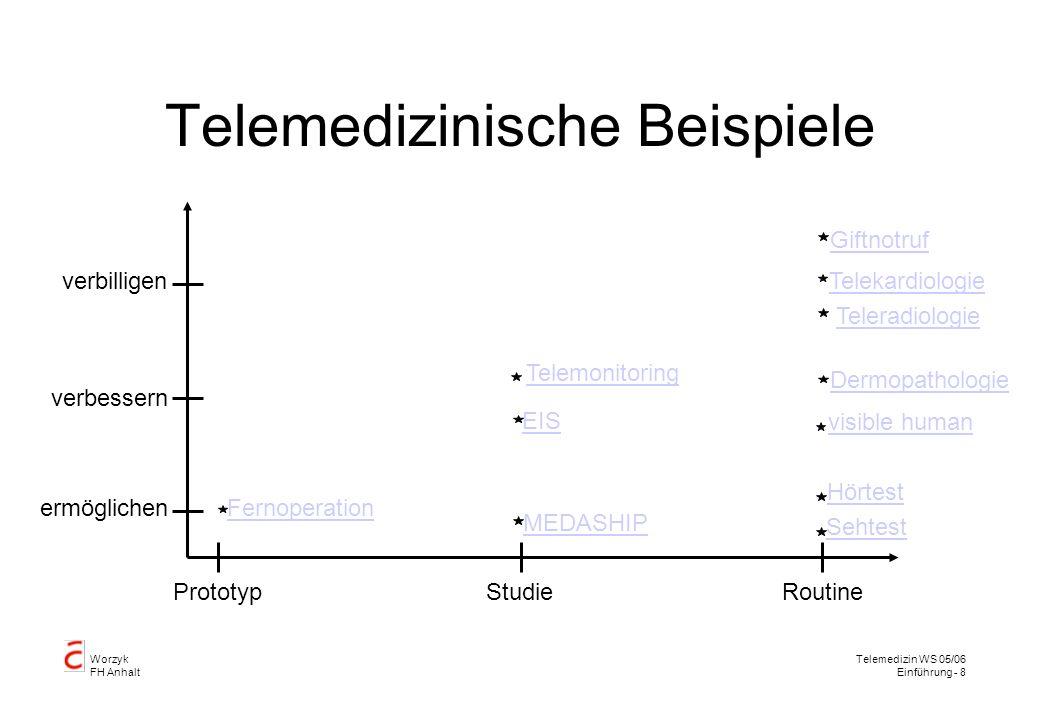 Worzyk FH Anhalt Telemedizin WS 05/06 Einführung - 9