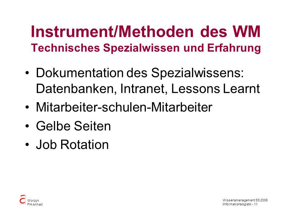 Wissensmanagement SS 2006 Informationslogistik - 11 Worzyk FH Anhalt Instrument/Methoden des WM Technisches Spezialwissen und Erfahrung Dokumentation