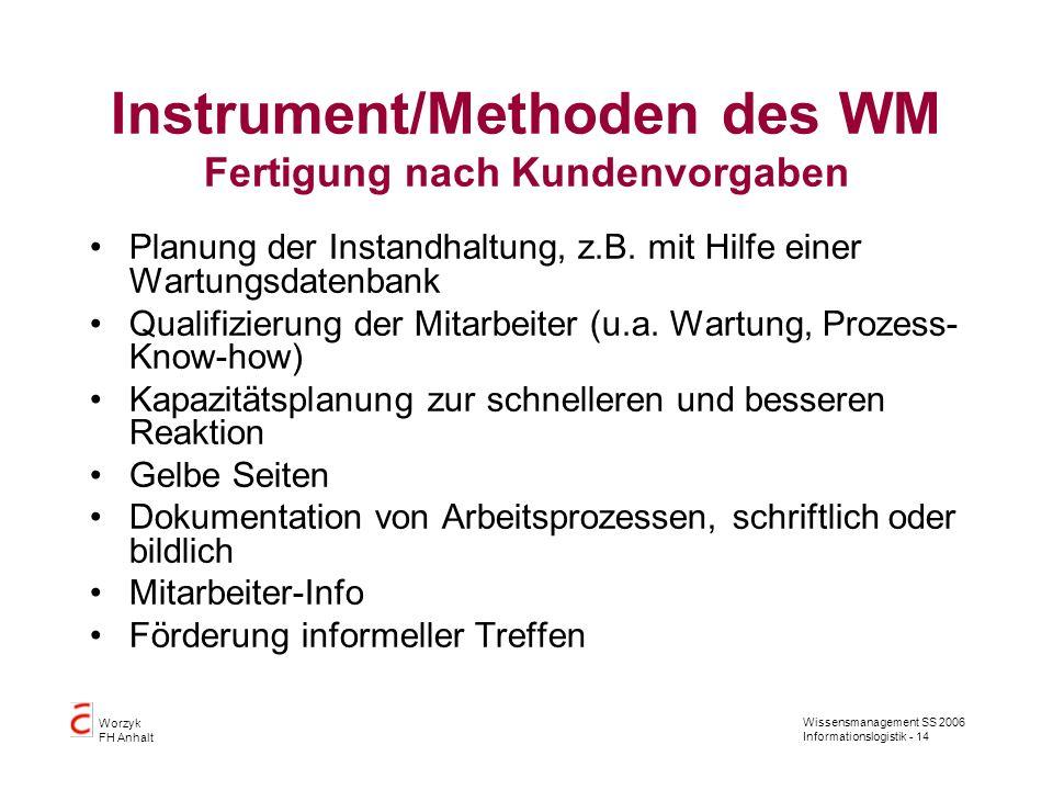 Wissensmanagement SS 2006 Informationslogistik - 14 Worzyk FH Anhalt Instrument/Methoden des WM Fertigung nach Kundenvorgaben Planung der Instandhaltu