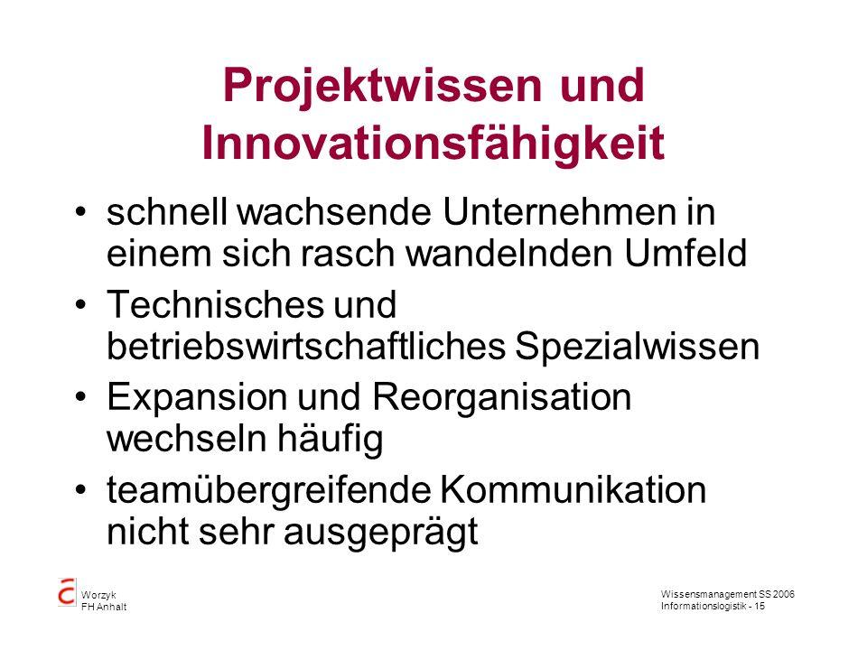Wissensmanagement SS 2006 Informationslogistik - 15 Worzyk FH Anhalt Projektwissen und Innovationsfähigkeit schnell wachsende Unternehmen in einem sic
