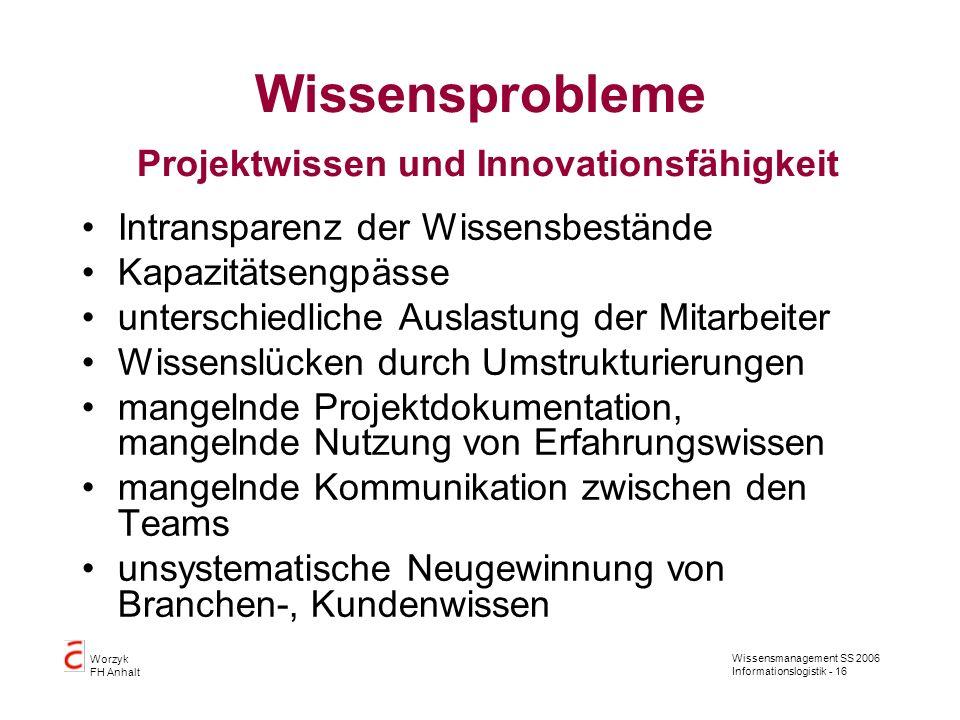 Wissensmanagement SS 2006 Informationslogistik - 16 Worzyk FH Anhalt Wissensprobleme Projektwissen und Innovationsfähigkeit Intransparenz der Wissensb