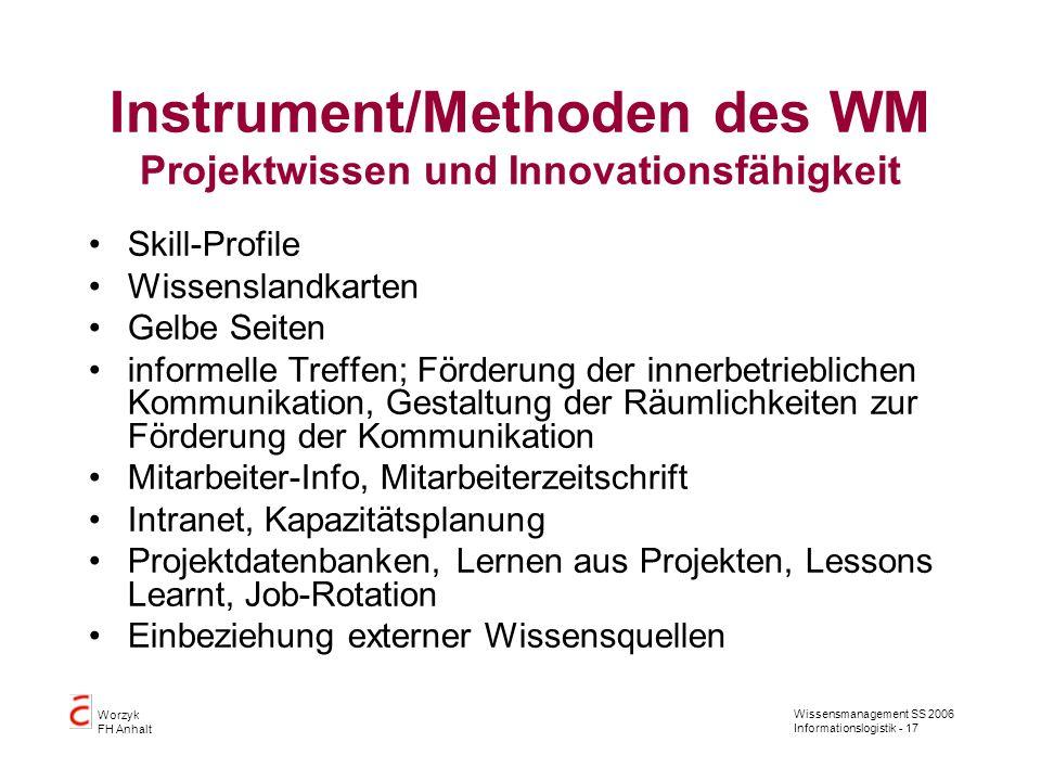 Wissensmanagement SS 2006 Informationslogistik - 17 Worzyk FH Anhalt Instrument/Methoden des WM Projektwissen und Innovationsfähigkeit Skill-Profile W